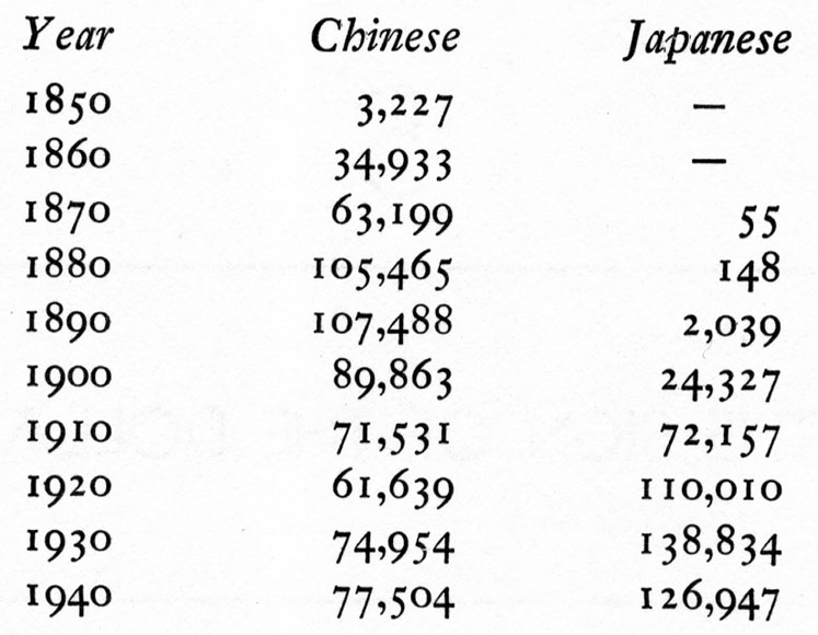 a history of the chinese immigration into the united states The census bureau says china replaced mexico as the top country of origin for  immigrants to the us in 2013 given the history, this growth.